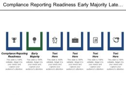 Compliance Reporting Readiness Early Majority Late Majority Listen Customers