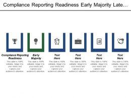 Compliance Reporting Readiness Early Majority Late Majority Listen Customers