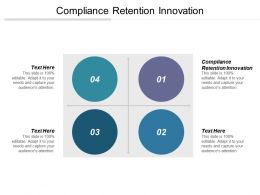 Compliance Retention Innovation Ppt Powerpoint Presentation File Outline Cpb