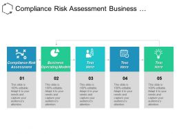 Compliance Risk Assessment Business Operating Models Banking Growth Strategy Cpb