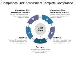 Compliance Risk Assessment Template Compliance Risk Management Process Cpb