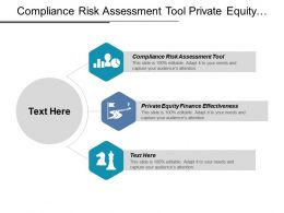 Compliance Risk Assessment Tool Private Equity Finance Effectiveness Cpb