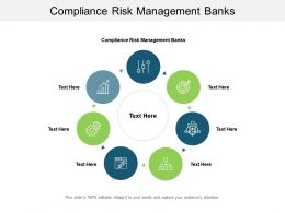 Compliance Risk Management Banks Ppt Powerpoint Presentation Layouts Microsoft Cpb