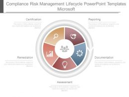 Compliance Risk Management Lifecycle Powerpoint Templates Microsoft