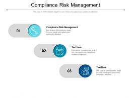 Compliance Risk Management Ppt Powerpoint Presentation Professional Elements Cpb