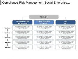 Compliance Risk Management Social Enterprise Marketing Retail Structure Cpb