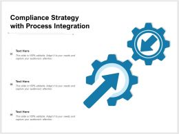 Compliance Strategy With Process Integration