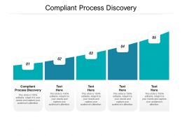 Compliant Process Discovery Ppt Powerpoint Presentation Summary Format Ideas Cpb