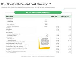 Component Of Cost Of Production Cost Sheet With Detailed Cost Element Consumed Ppt File