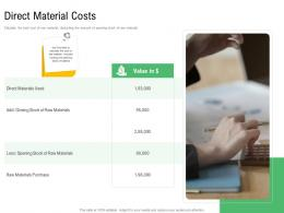 Component Of Cost Of Production Direct Material Costs Ppt Powerpoint Backgrounds