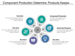 Component Production Determine Products Assess Intensity Geographic Area