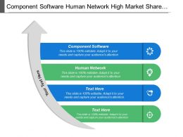 Component Software Human Network High Market Share Product