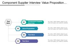 Component Supplier Interview Value Proposition Market Segments Distribution Channels