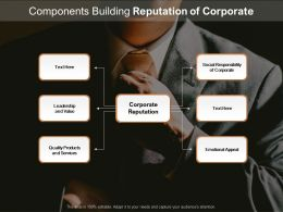 Components Building Reputation Of Corporate