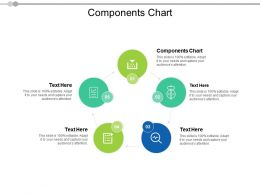 Components Chart Ppt Powerpoint Presentation Gallery Gridlines Cpb