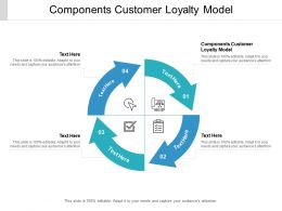 Components Customer Loyalty Model Ppt Powerpoint Presentation Infographics Design Ideas Cpb