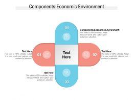 Components Economic Environment Ppt Powerpoint Presentation Portfolio Background Cpb