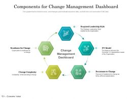 Components For Change Management Dashboard