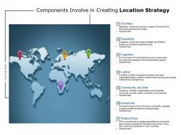 Components Involve In Creating Location Strategy