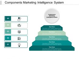 Components Marketing Intelligence System Ppt Powerpoint Presentation Model Example Cpb