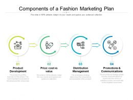 Components Of A Fashion Marketing Plan