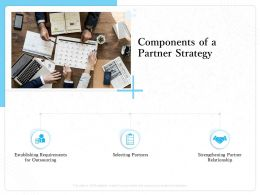 Components Of A Partner Strategy M1521 Ppt Powerpoint Presentation Show Portfolio