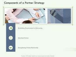 Components Of A Partner Strategy M3128 Ppt Powerpoint Presentation Model Introduction
