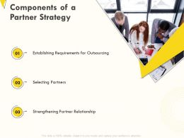 Components Of A Partner Strategy Selecting M372 Ppt Powerpoint Presentation Deck