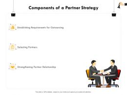 Components Of A Partner Strategy Strengthening Ppt Powerpoint Presentation Diagram Templates