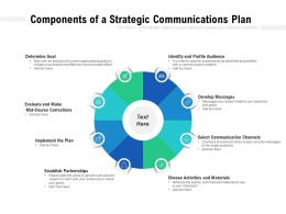 Components Of A Strategic Communications Plan
