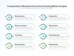 Components Of Business Economics Including Market Analysis