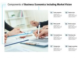 Components Of Business Economics Including Market Vision