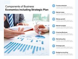 Components Of Business Economics Including Strategic Plan