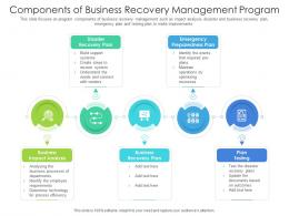 Components Of Business Recovery Management Program