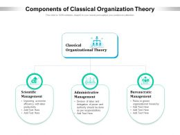 Components Of Classical Organization Theory