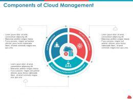 Components Of Cloud Management Cost Process Ppt Presentation Outline