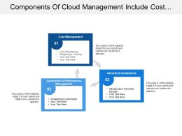 Components Of Cloud Management Include Cost And Performance Management