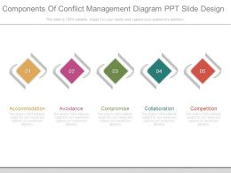 Components Of Conflict Management Diagram Ppt Slide Design
