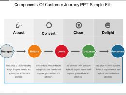 Components Of Customer Journey PPT Sample File