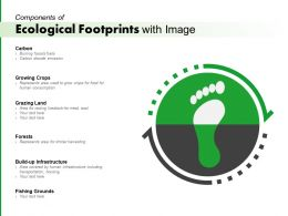 Components Of Ecological Footprints With Image