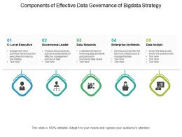 Components Of Effective Data Governance Of Bigdata Strategy