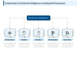 Components Of Emotional Intelligence Including Self Awareness