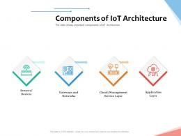 Components Of IoT Architecture Internet Of Things IOT Overview Ppt Powerpoint Presentation Pictures