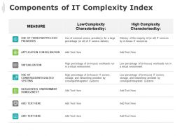 Components Of It Complexity Index Datacenter Environment Ppt Powerpoint Presentation Show