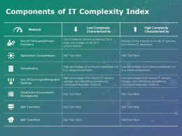 Components Of It Complexity Index Virtualization Ppt Powerpoint Presentation Show Topics