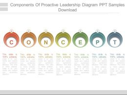 Components Of Proactive Leadership Diagram Ppt Samples Download