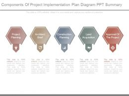 Components Of Project Implementation Plan Diagram Ppt Summary