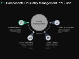 Components Of Quality Management Ppt Slide