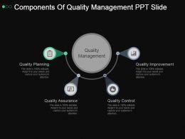 components_of_quality_management_ppt_slide_Slide01