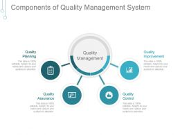 Components Of Quality Management System Good Ppt Example